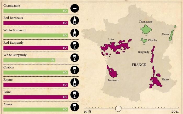 Mapa interativo dos vinhos franceses