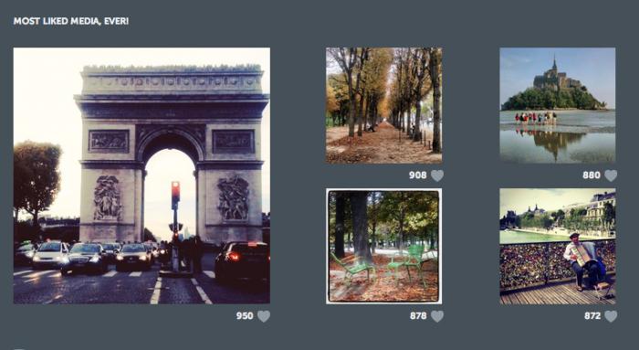 Fotos do Conexão Paris