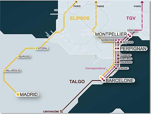 Várias ligações entre França e Espanha. A mais rápida é o TGV Paris Barcelona.