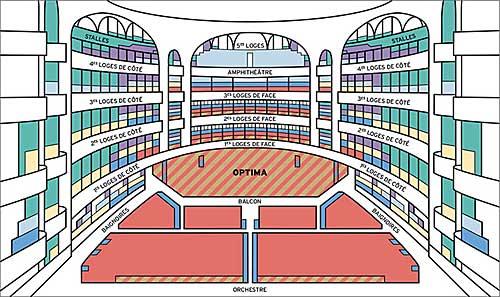 Opera Garnier, plano da sala