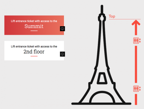 837431cc9 Passo a passo da compra de ingressos da Torre Eiffel
