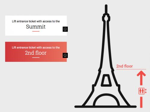 ingresso Torre Eiffel