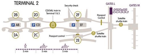 Aeroporto Charles de Gaulle: mapa para chegar no Yotel