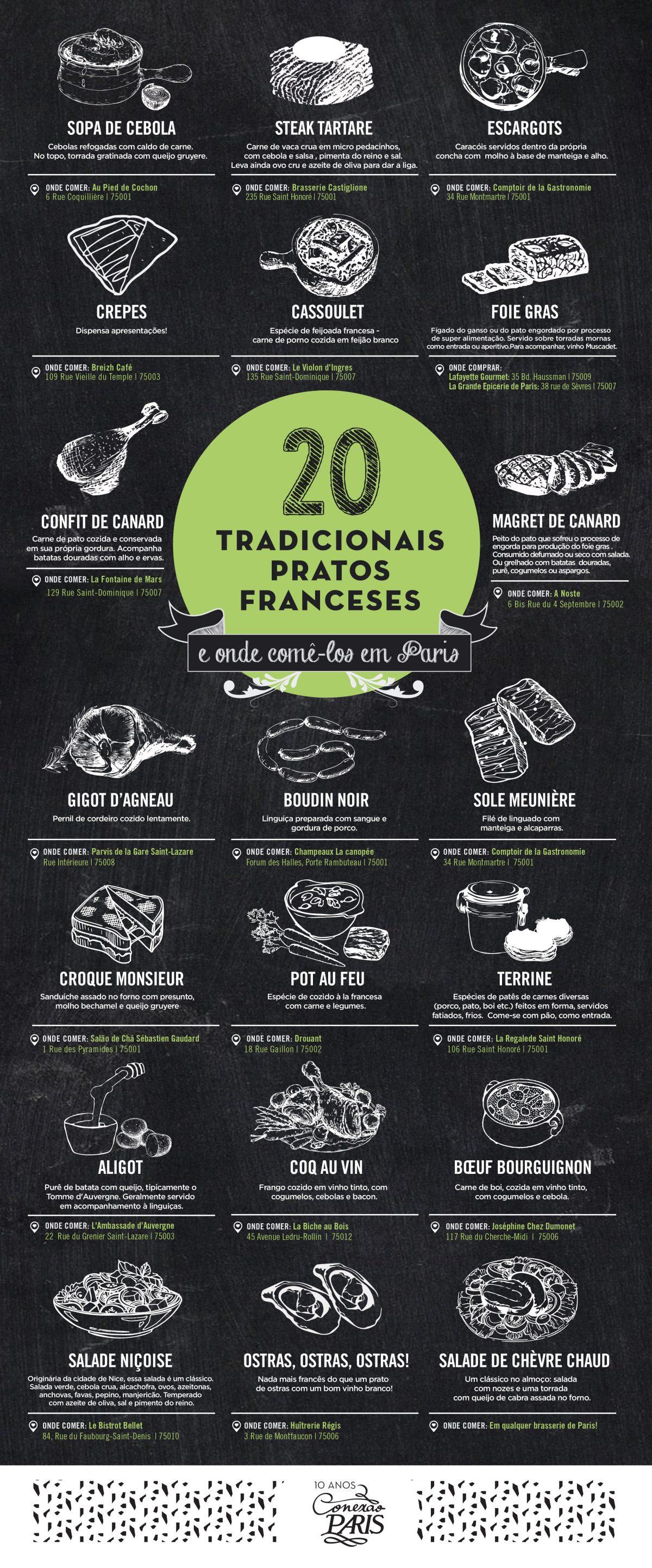tradicionais pratos franceses
