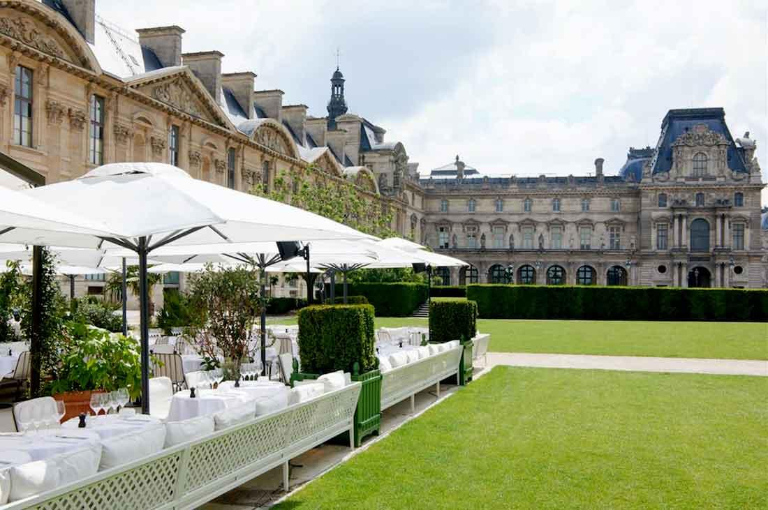 Museu do Louvre, restaurantes