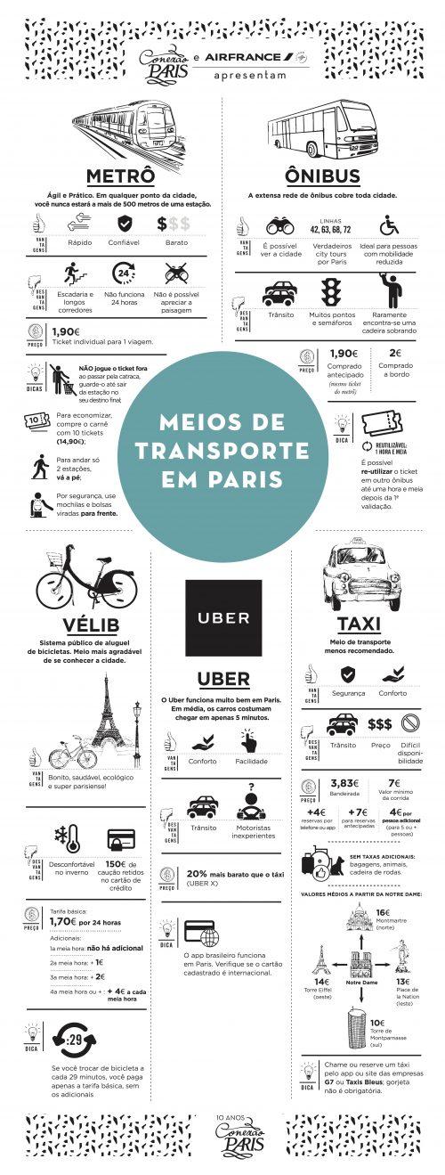 meios de transporte em Paris