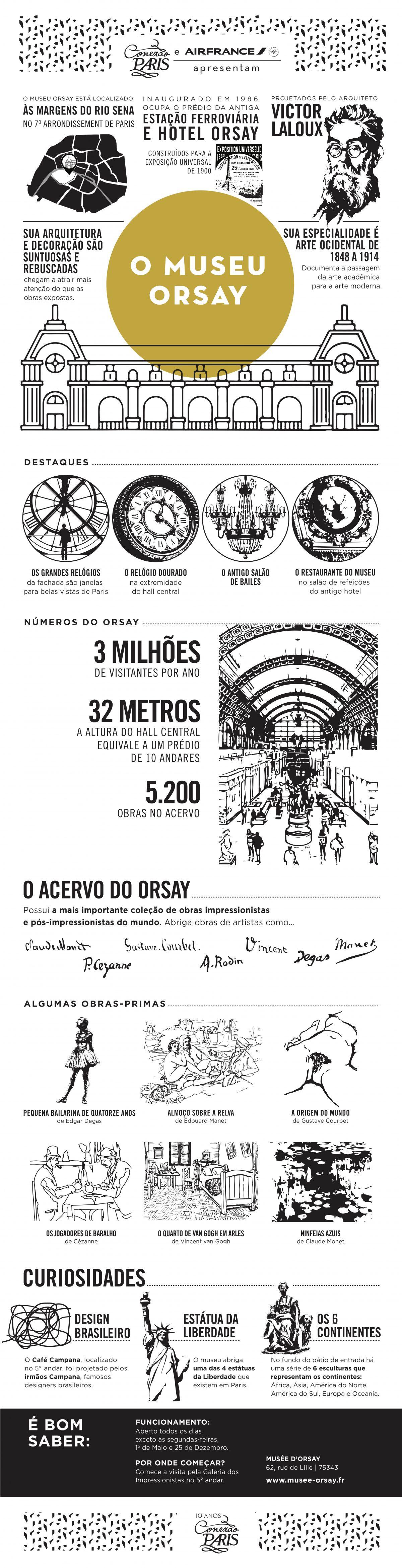 museu orsay