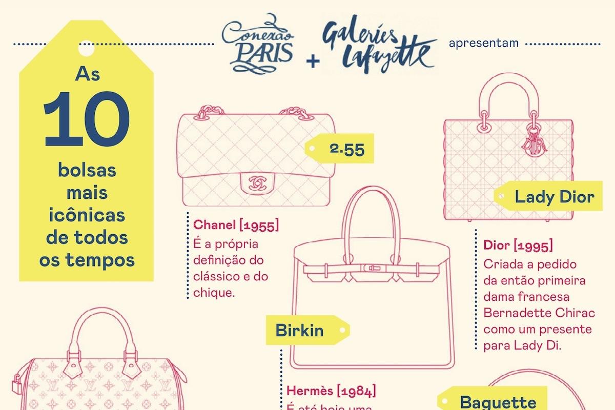 bb16a74eb As 10 bolsas mais icônicas de todos os tempos | Conexão Paris