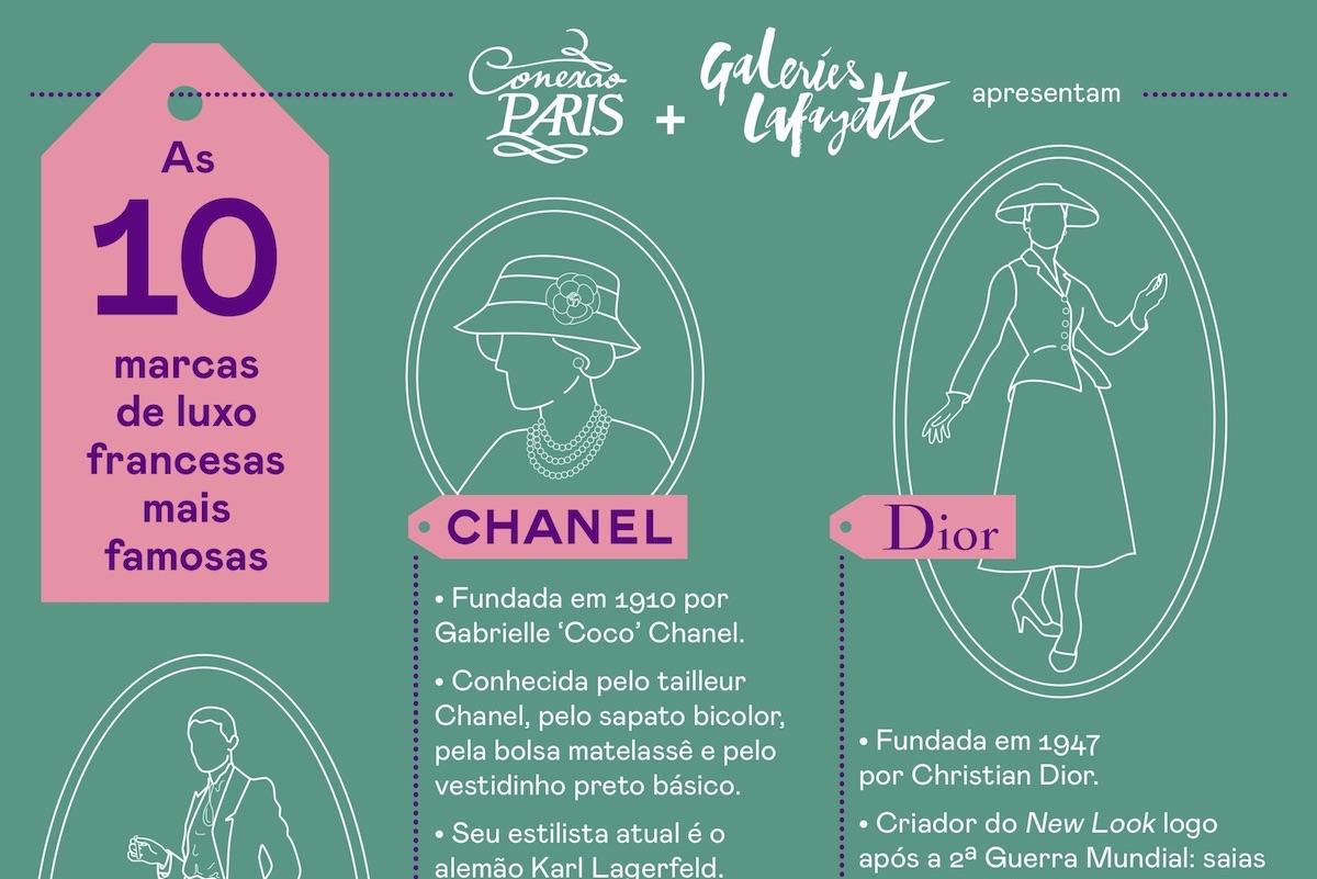 7e155ae3e As 10 marcas de luxo francesas mais famosas | Conexão Paris