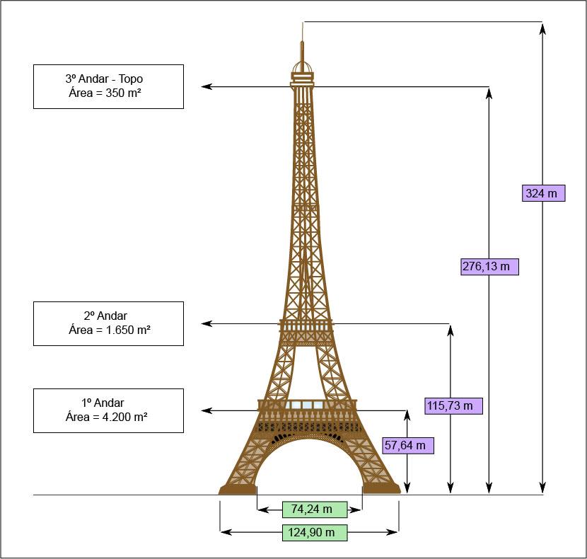torre eiffel altura