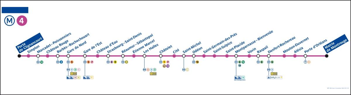 metro de paris linha 4